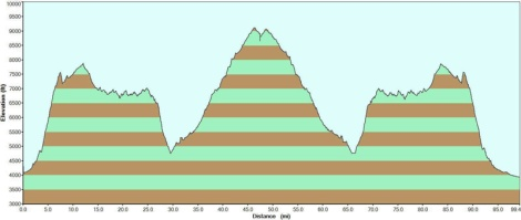 bighorn-elevation-profile-2