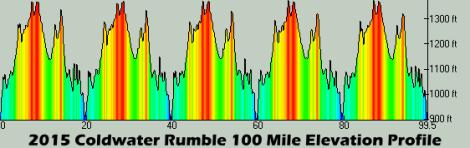 CR100MProfile2015-Final